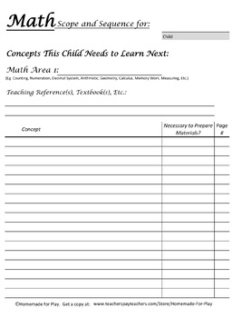 Homeschool Goal and Curriculum Planning Package