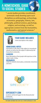 Homeschool Guide to Social Studies