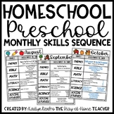 Homeschool Preschool Skills Sequence