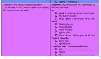 Homeschool Subject Guide