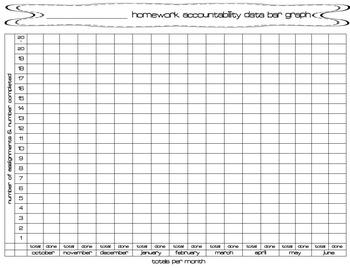 Homework Accountability Data and Reflection