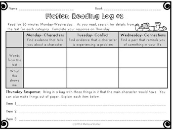 Homework- Detailed Reading Logs