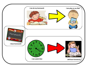 Homework Flowchart for non-verbal