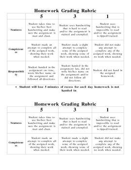 Homework Grading Rubric