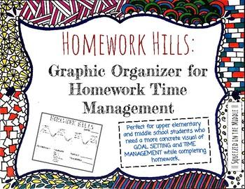 Homework Hills: Homework Time Management Graphic Organizer