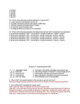 Homework Practice for Modules 11-15 of AP Macro Economics