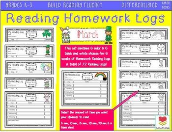 Homework Reading Logs (February-April)