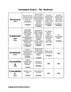 Homework Rubric - Editable