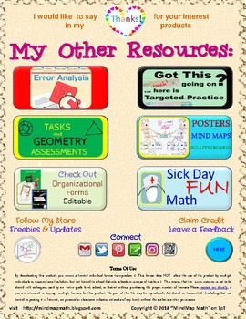 Rubrics: Homework HS Math {EDITABLE}