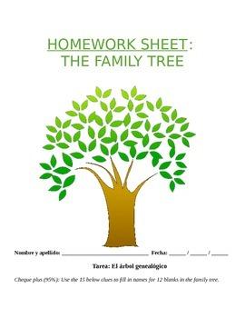 Homework Sp1 or Sp2 - El árbol genealógico: Spanish Family Tree