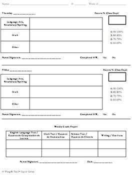 Homework and Progress Weekly Report