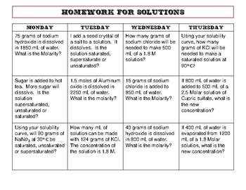 Homework for Solutions