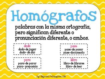 Spanish Homographs and Homophones- HOMOGRAFOS Y HOMOFONOS