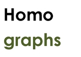 Homograph, Homonyms & Homophones Display