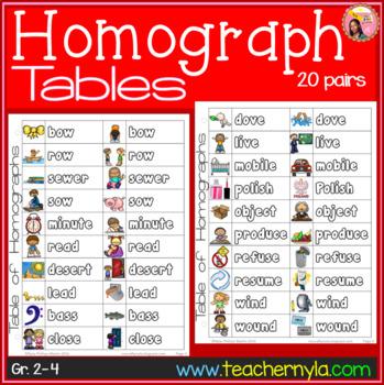 Homograph List Table