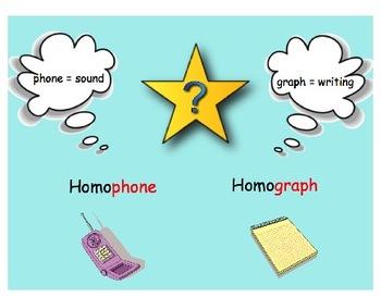 Homograph SMART Board Lesson