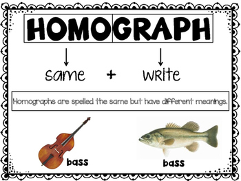 Homographs Poster and Task Cards