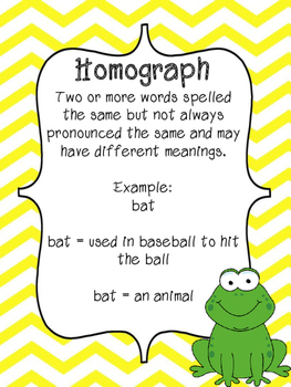 Homographs & Homophones Packet