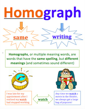 Homographs/Multiple Meaning Words Dictionary Practice