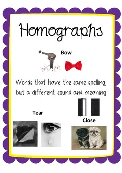 Homographs Poster and Word List