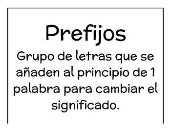 Spanish Vocabulary Display.
