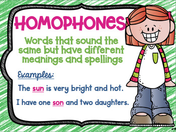 Homonym, Homograph and Homophone Posters Melonheadz Kidlettes Theme
