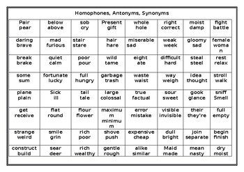 Homonym, Synonym, Antonym sort cut and paste