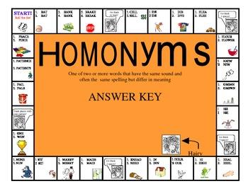 Homonyms Game