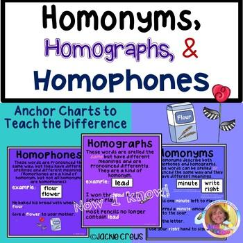 Homonyms, Homographs, & Homophones Anchor Charts