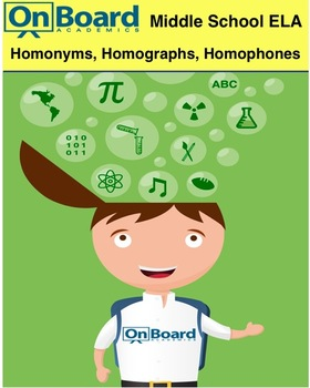 ELA Homonyms, Homographs & Homophones-Interactive Lesson