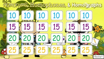 Homonyms, Homophones, and Homographs Jeopardy Style Game Show