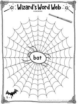 Homonyms Activities Word Webs Kindergarten -3rd Building Blocks Reading Program