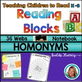 Homographs Worksheets - Homonyms Word Webs