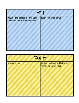 Homonyms - Words with Multiple Meanings Sort