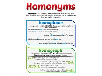 Homophones BUNDLE