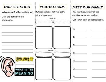 Homophone Brochure (Grammar Corner)