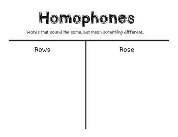 Figurative Language: Homophone Drawings