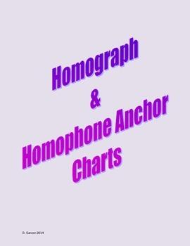 Homophone & Homograph Anchor Charts - ELA in K-5