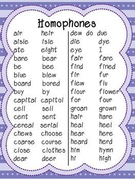 Homophone List