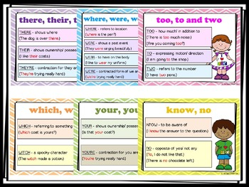 Homophone MEGA BUNDLE - Literacy posters, presentation, worksheets