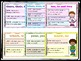 Homophone MEGA BUNDLE - Literacy posters, presentation, wo