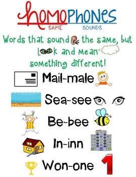 Homophone Poster