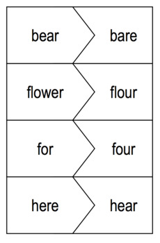 Homophone Puzzles - Literacy Activity