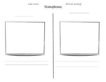 Homophone Visual Comparison