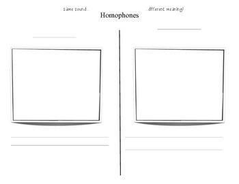 Homophone Visual Comparison
