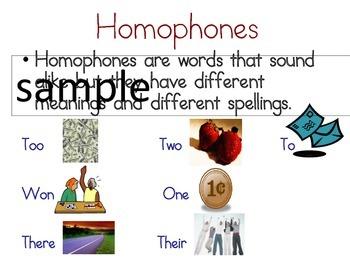 Homophone chart