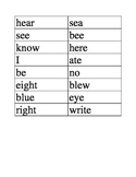 Homophone cut and paste activity