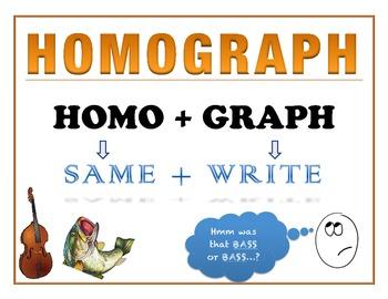 Homophone vs. Homograph posters