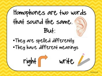 Homophones: A center, worksheets & Craftivity