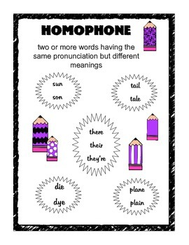Homophones 101